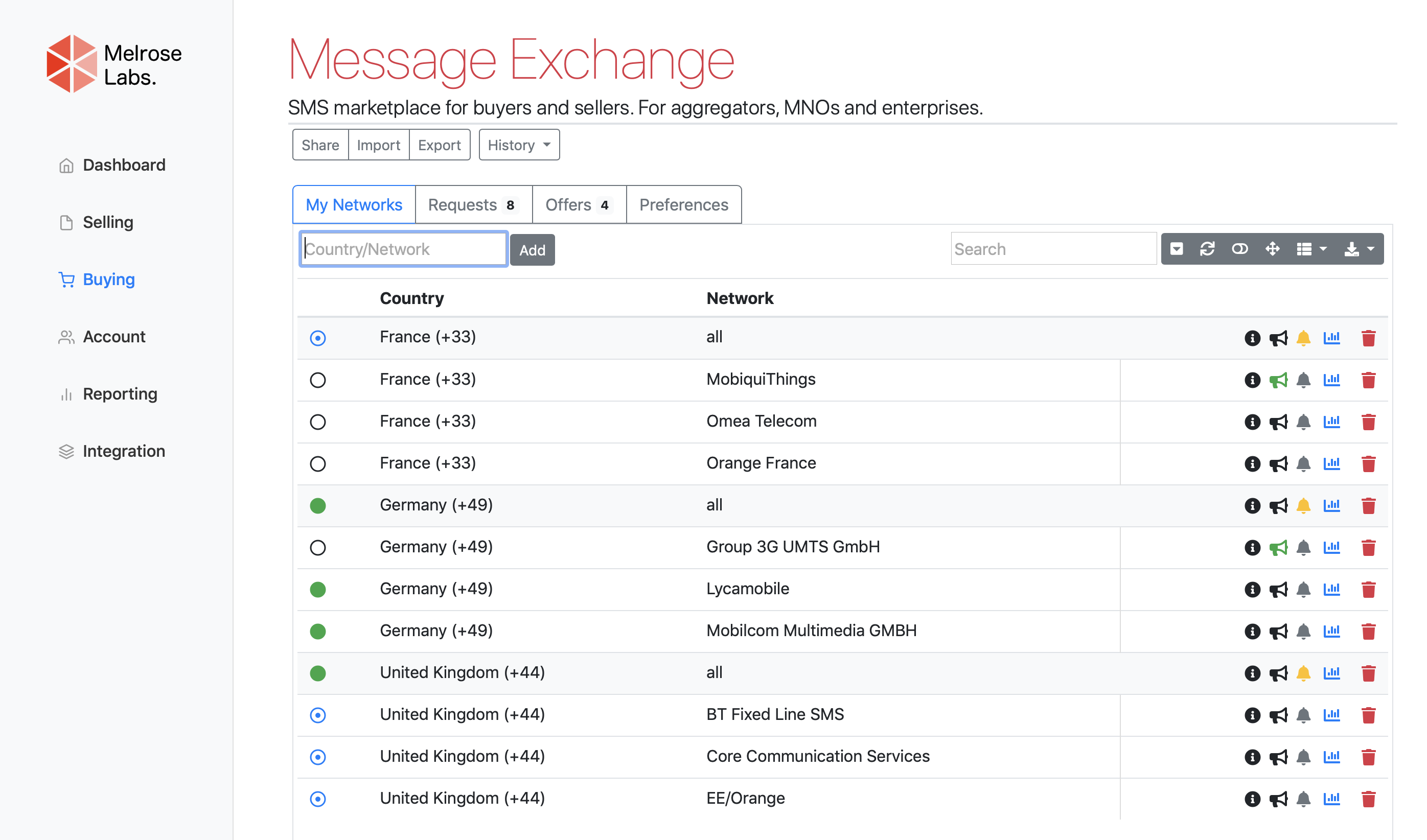 Message Exchange SMS marketplace